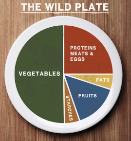 the-wild-plate1